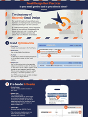 email-design-best-practices-pinpointe