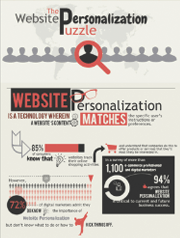 the-website-personalization-puzzle-pinpointe
